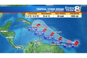 SVG braces for impact from tropical storm Dorian